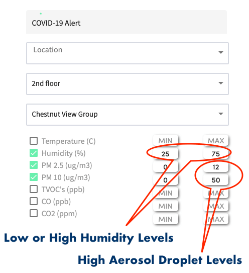 Customised COVID-19 Alert Annotated